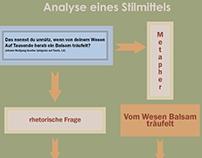 Analyse eines Stilmittels