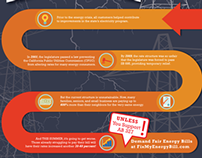 Infographic Design | Fix My Energy Bill