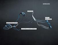 Samsung / UI