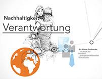 Wiener Stadtwerke Image Film