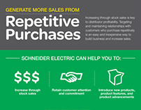 Schneider Electric - Infographic
