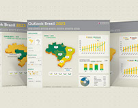 FIESP - Outlook Brasil 2023 - First Version
