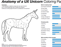 Anatomy of a UX Unicorn