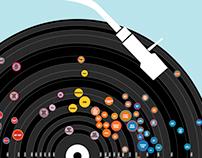 Electronic Music Genealogy