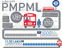 Pune Bus Day: Infographics