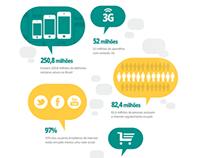 Digital Marketing Single Page