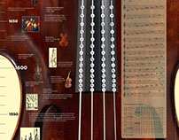 double bass fingerboard chart