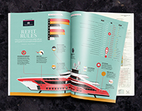 BOAT Int. Magazine - Refit Rules