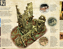 Anasazi¨s infographics