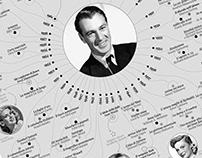 Gary Cooper / La Lettura #486