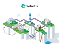 Retrolux Brand Development