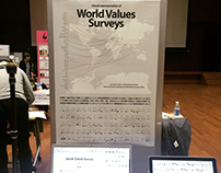 Visual Representation of World Values Surveys