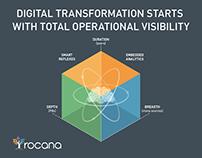 Rocana - Creative Director
