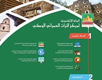 البوابة الالكترونية لمركز التراث العمراني