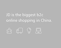 A shoping online website JD.