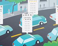 Uber Trip Experiences