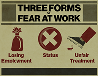 Fear at Work infographic