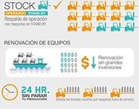 Infografía PROBLEMA/SOLUCIÓN - COMPRA DE MONTACARGAS