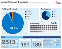 Account Management Dashboard
