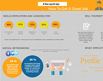 Infographic for FindJobs.vn
