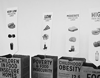 CHILD FOOD INSECURITY
