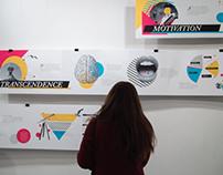 Inspiration Exhibition