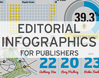 EDITORIAL INFOGRAPHICS