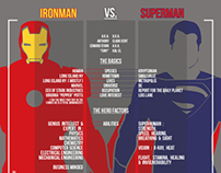 Superman vs Ironman Infographic