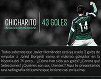 Chicharito 43 goles