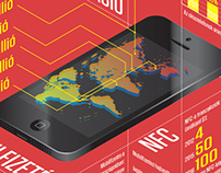 Mobile penetration,mobile payment/infographic/