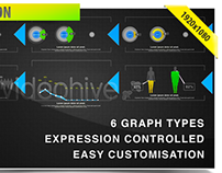 AFX Expression Controlled Charts