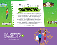 """Your Campus Connected"" Interactive Infographic"