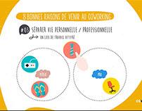 coworking-Metz | presentation