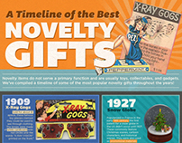 A Timeline of the Best Novelty Gifts