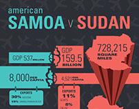 Infographic for American Samoa and Sudan
