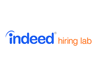 Indeed: Hiring Lab Interactive Infographic
