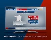 REFERANDUM 2017 | ELECTION ON-AIR BROADCAST GRAPHICS