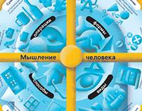 Инфографика_Управление мышлением