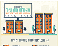 America's Population Explosion