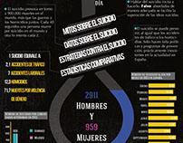 Infografía sobre suicidios
