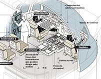 Simulador del Airbus 320 - Airbus 320 simulator