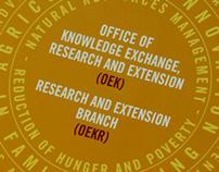 OEKR Folder. FAO Project