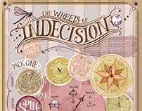 Game Design: The Wheels of Indecision