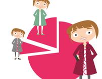 دراسة إحصائية لخريجات كلية البنات ا