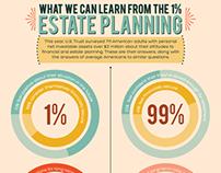 One Percenters Estate Planning