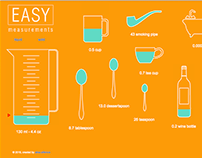 Easy Measuments Interactive Website