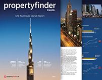 propertyfinder publications