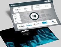 Flyers para Prsentación BUDA Business Data Software