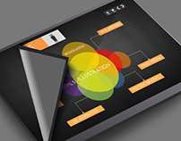 Thin Layer Powerpoint Presentation Template