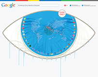 Eyes Only | Google VOTR